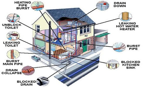 Home Inspection Nightmares New Start Inspections Corp